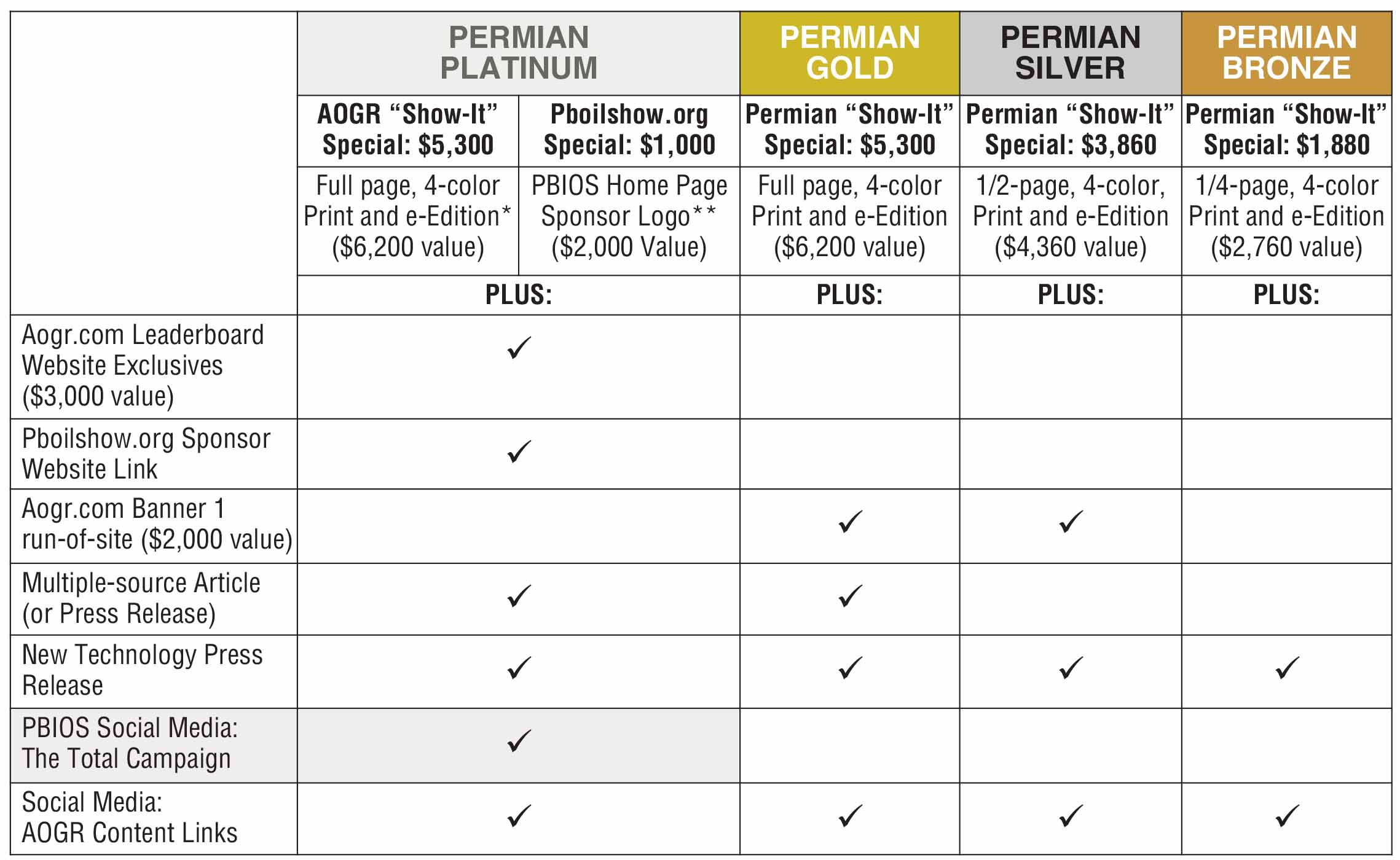 Table of Permian Platinum, Gold, Silver, Bronze package options. Call 1-800-847-8301 for mroe information.