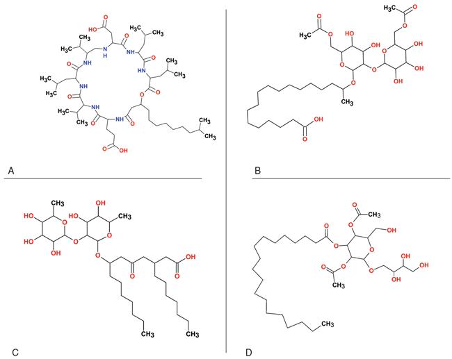 Chemical diagrams for four biosurfactants