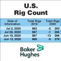 Baker Hughes Inc. Rig Count