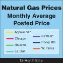 Natural Gas Prices Thumbnail